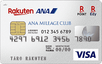 Rakuten ANA mileage club card