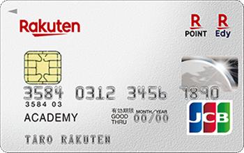 Ratekuncard academy