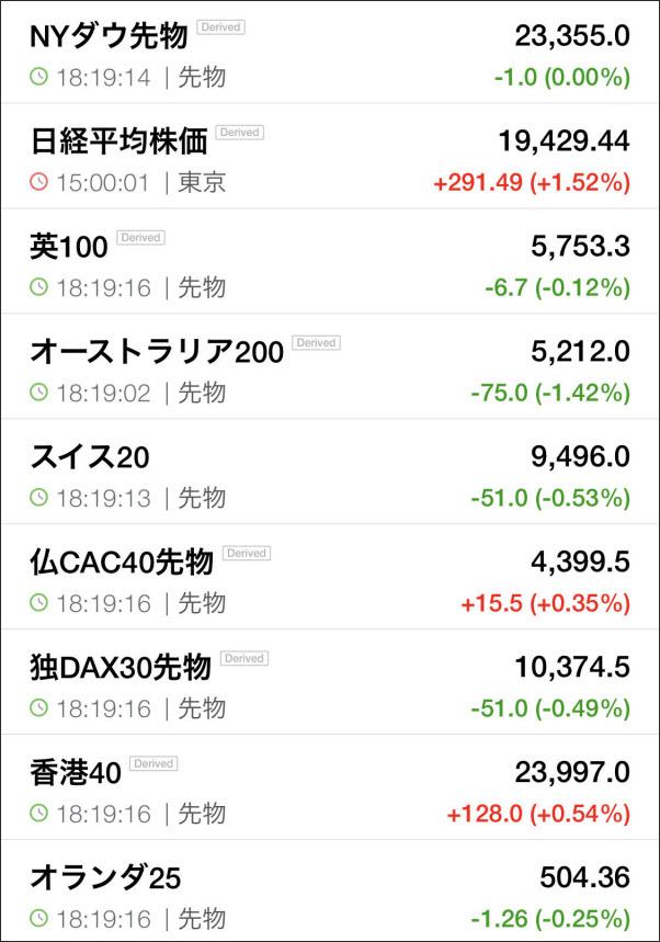 リアルタイム価格はInvesting.comアプリが便利