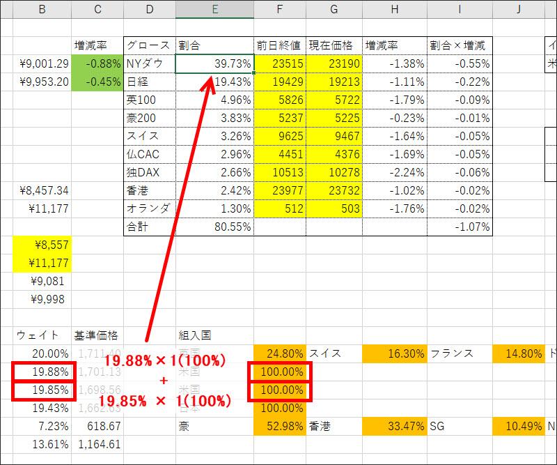 「VGK20% × 英国24.8 = 4.96%」などを1つずつ計算して行きます。