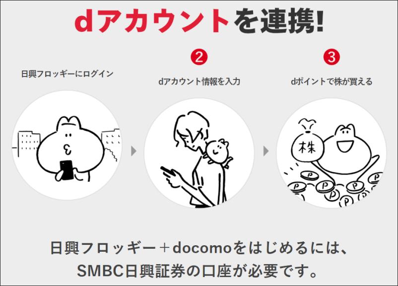 日興フロッギー+docomoはSMBC日興証券の口座とdアカウントが必要